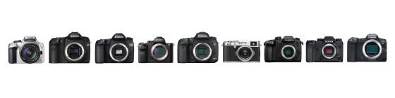 Agnostic to brands — my camera purchasing history 2006 to 2020